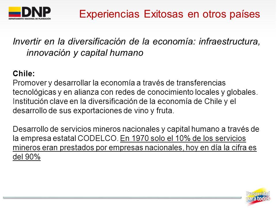 Experiencias Exitosas en otros países Invertir en la diversificación de la economía: infraestructura, innovación y capital humano Chile: Promover y de