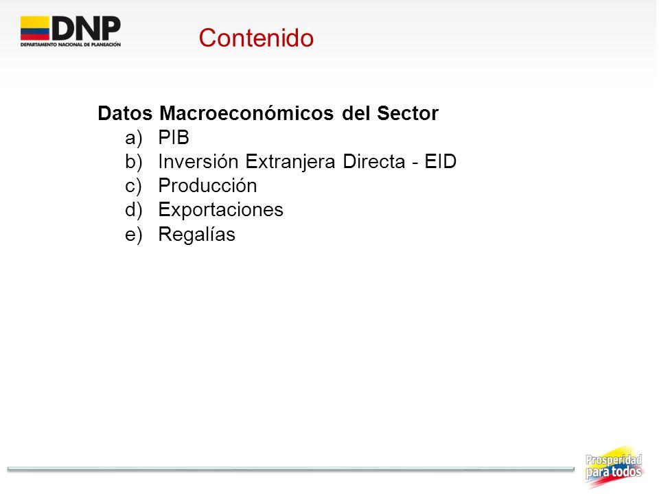 Contenido Datos Macroeconómicos del Sector a)PIB b)Inversión Extranjera Directa - EID c)Producción d)Exportaciones e)Regalías
