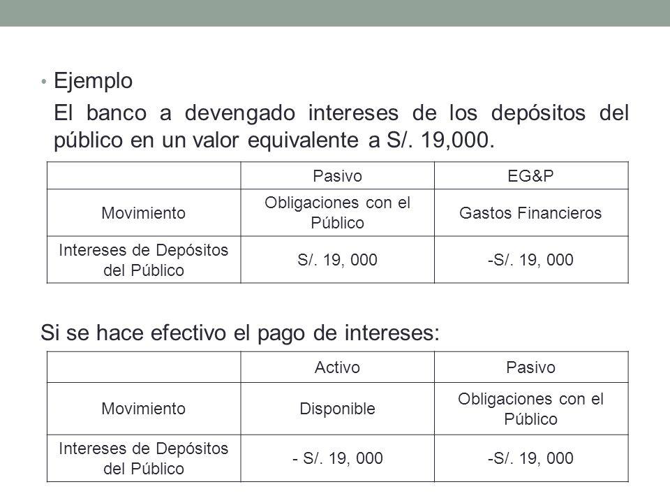 Ejemplo El banco a devengado intereses de los depósitos del público en un valor equivalente a S/. 19,000. Si se hace efectivo el pago de intereses: Pa