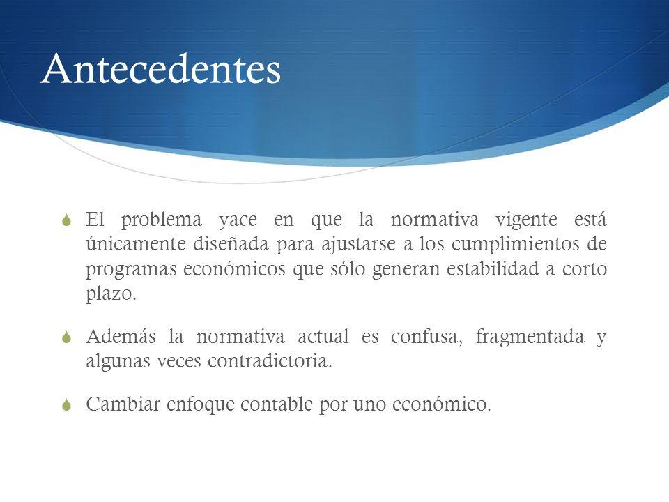 Código de Planificación y Finanzas Contiene 181 artículos.