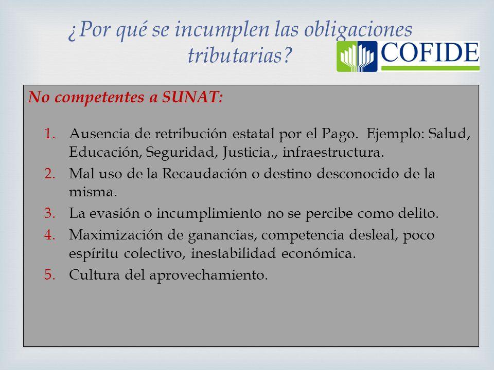 Competentes a SUNAT: 1.Normatividad dificulta el cumplimiento, y control.( 50%) 2.Percepción que la evasión es necesaria para competir.