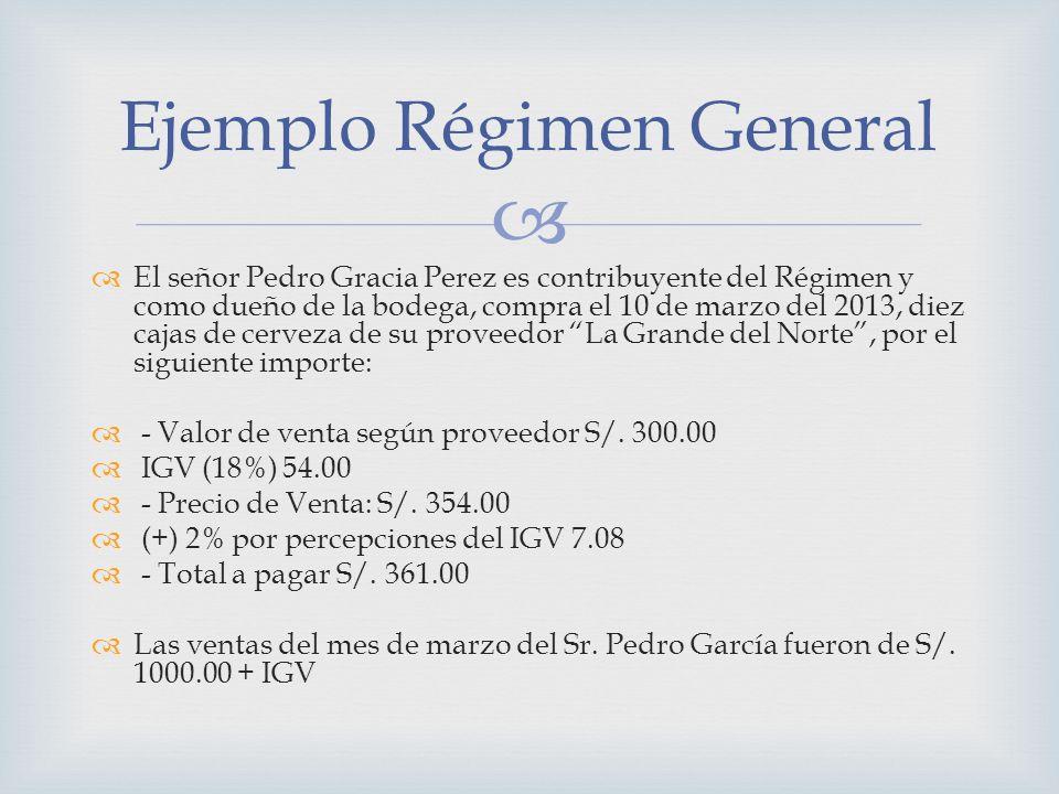 El señor Pedro Gracia Perez es contribuyente del Régimen y como dueño de la bodega, compra el 10 de marzo del 2013, diez cajas de cerveza de su provee