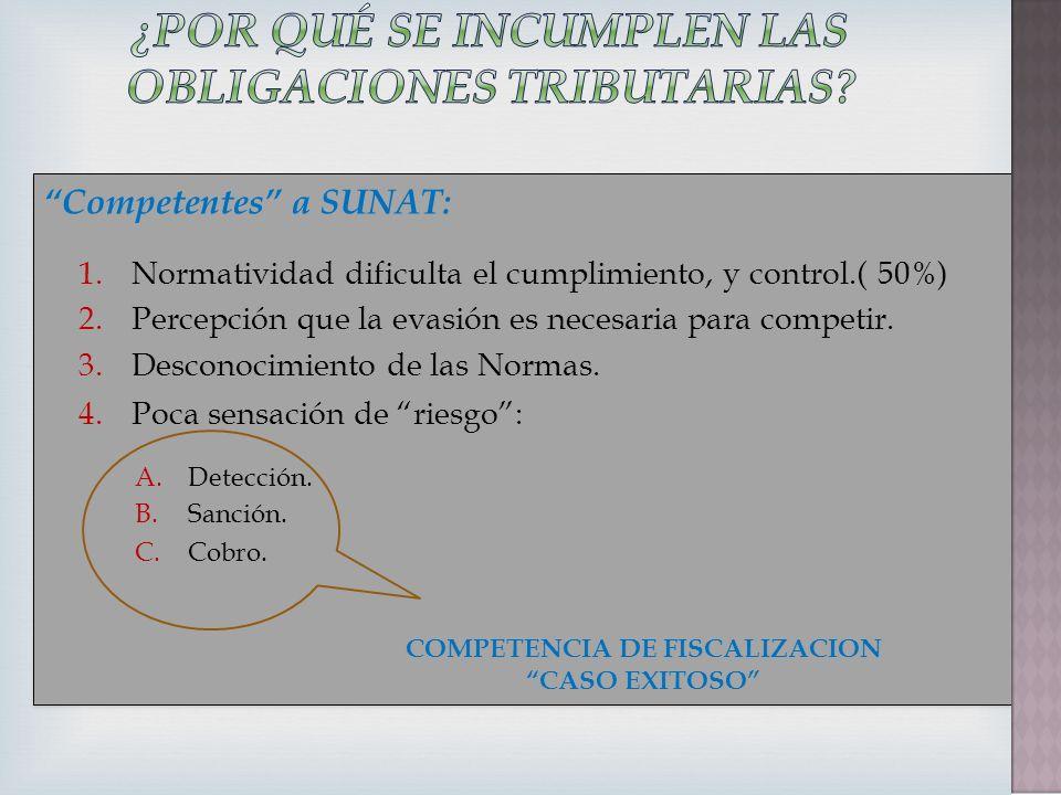 Competentes a SUNAT: 1.Normatividad dificulta el cumplimiento, y control.( 50%) 2.Percepción que la evasión es necesaria para competir. 3.Desconocimie