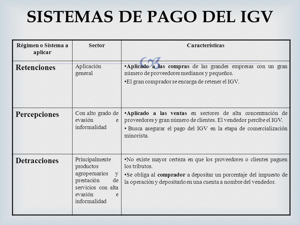 SISTEMAS DE PAGO DEL IGV Régimen o Sistema a aplicar SectorCaracterísticas Retenciones Aplicación general Aplicado a las compras de las grandes empres