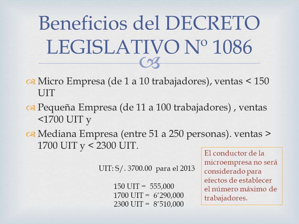 Micro Empresa (de 1 a 10 trabajadores), ventas < 150 UIT Pequeña Empresa (de 11 a 100 trabajadores), ventas <1700 UIT y Mediana Empresa (entre 51 a 25