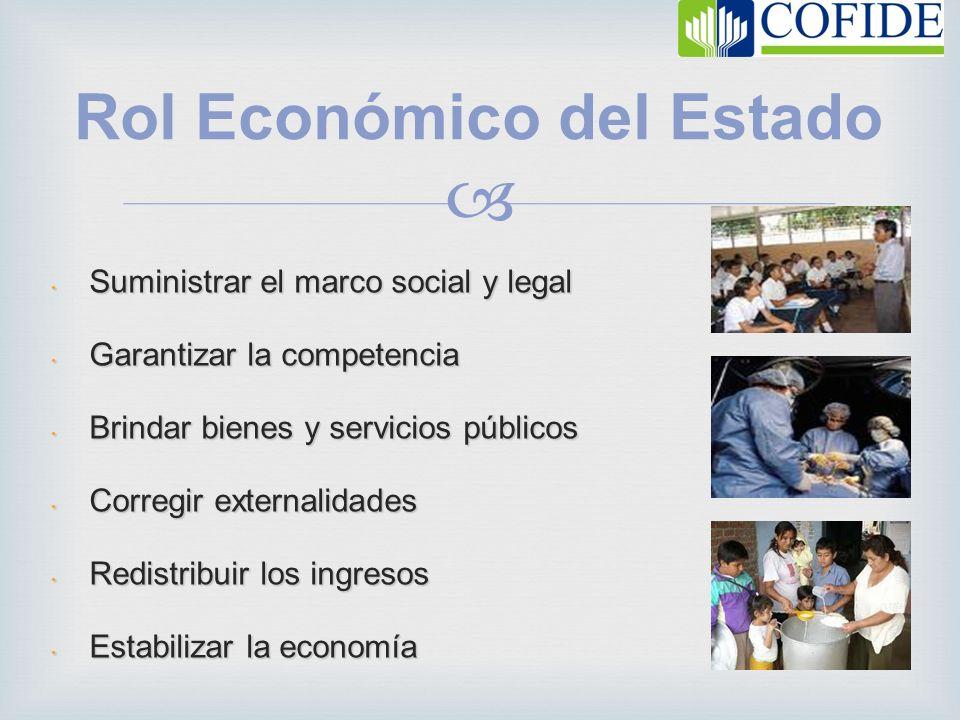 Rol Económico del Estado Suministrar el marco social y legal Suministrar el marco social y legal Garantizar la competencia Garantizar la competencia B