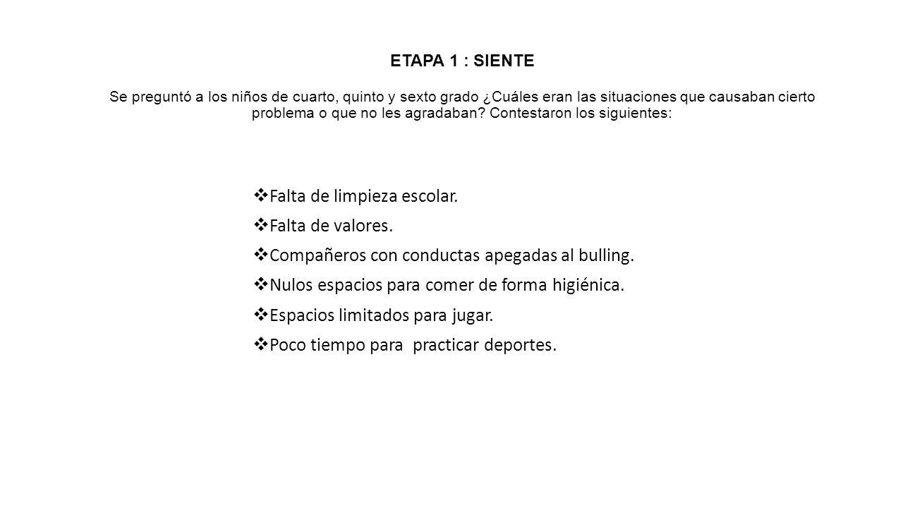 ETAPA 1 : SIENTE Se preguntó a los niños de cuarto, quinto y sexto grado ¿Cuáles eran las situaciones que causaban cierto problema o que no les agrada