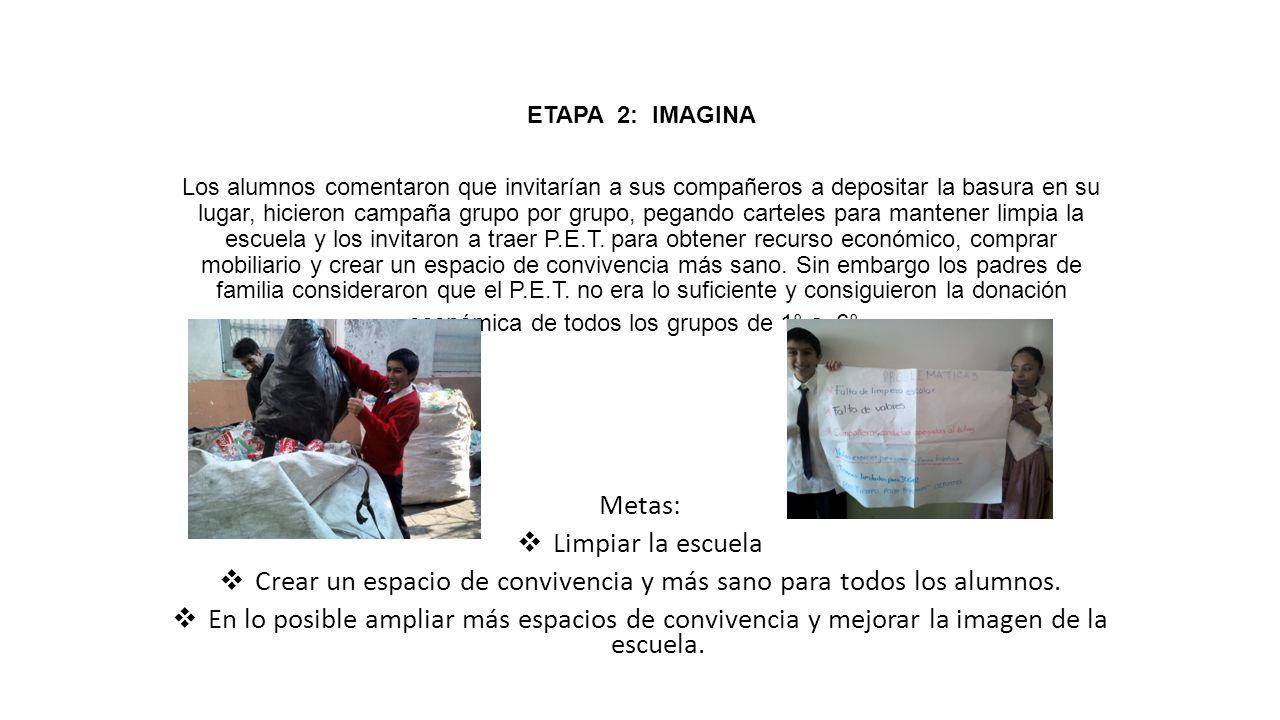 ETAPA 2: IMAGINA Los alumnos comentaron que invitarían a sus compañeros a depositar la basura en su lugar, hicieron campaña grupo por grupo, pegando c