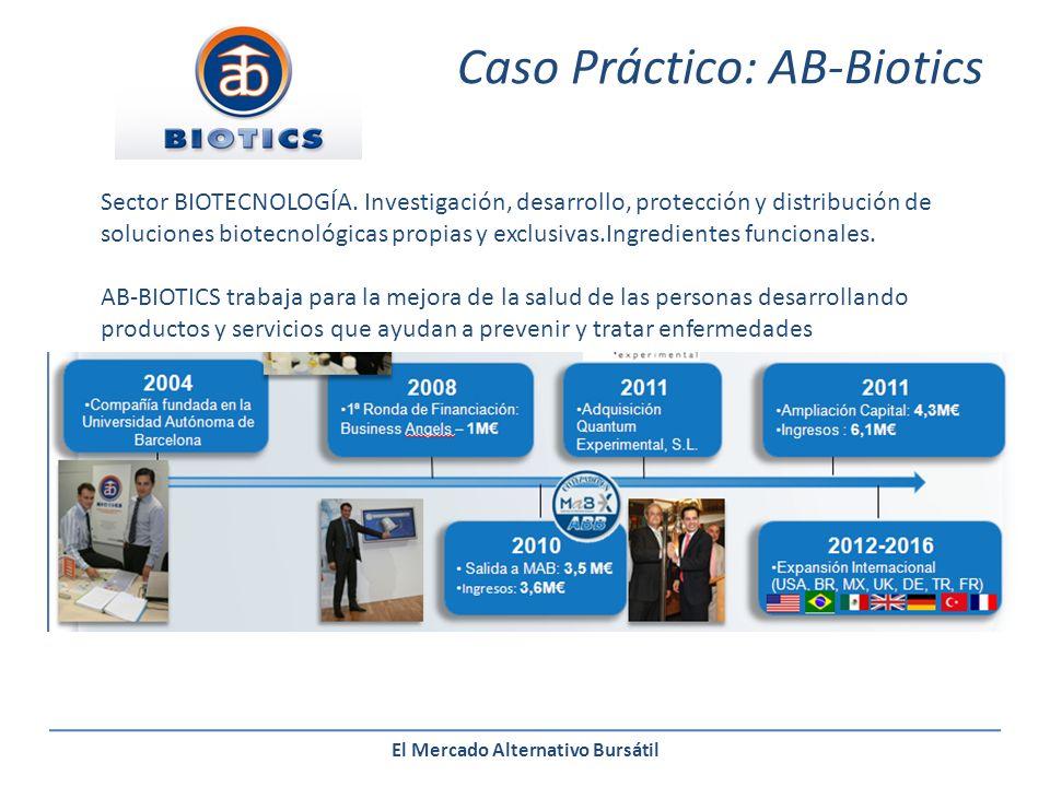 El Mercado Alternativo Bursátil Caso Práctico: AB-Biotics Sector BIOTECNOLOGÍA.