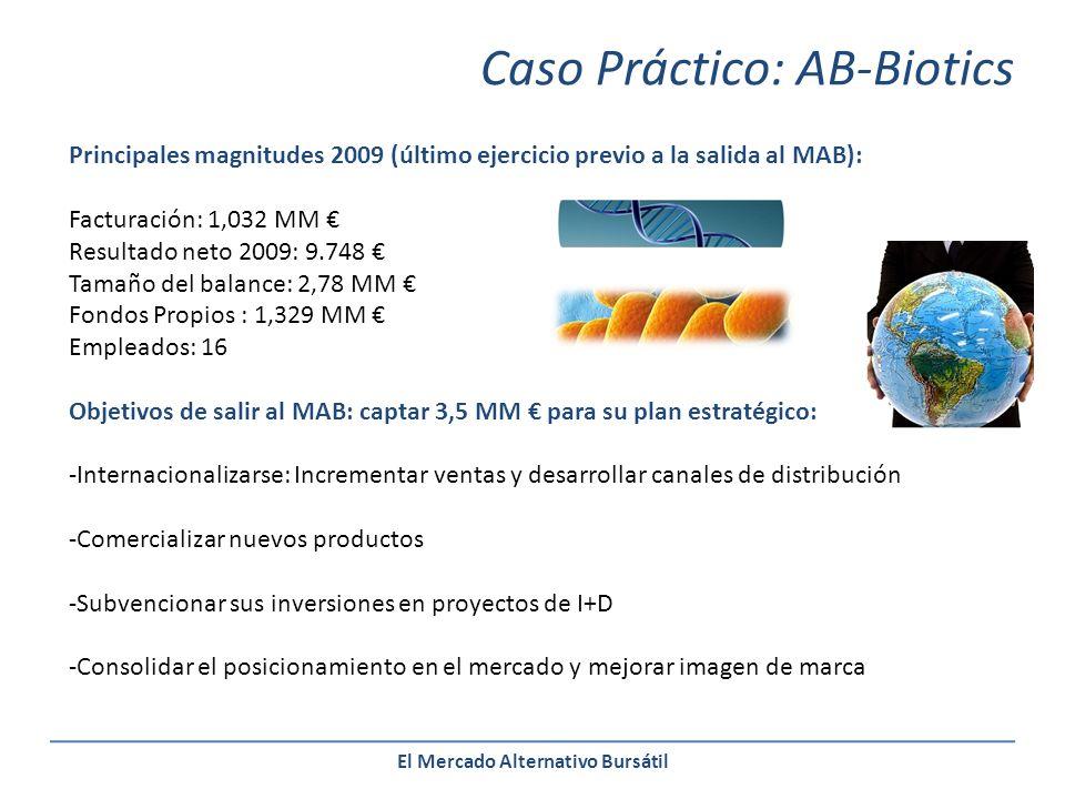 El Mercado Alternativo Bursátil Caso Práctico: AB-Biotics Principales magnitudes 2009 (último ejercicio previo a la salida al MAB): Facturación: 1,032 MM Resultado neto 2009: 9.748 Tamaño del balance: 2,78 MM Fondos Propios : 1,329 MM Empleados: 16 Objetivos de salir al MAB: captar 3,5 MM para su plan estratégico: -Internacionalizarse: Incrementar ventas y desarrollar canales de distribución -Comercializar nuevos productos -Subvencionar sus inversiones en proyectos de I+D -Consolidar el posicionamiento en el mercado y mejorar imagen de marca