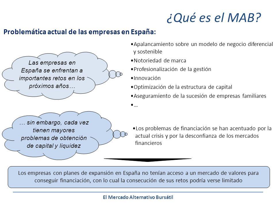 El Mercado Alternativo Bursátil La vida cotizada en el MAB 18 empresas cotizando en el MAB 2009 2011 2010 2012E 2012 De las cuales 4 son gallegas