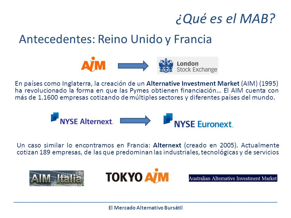 El Mercado Alternativo Bursátil Proceso de salida al MAB Las entidades Emisoras deben cumplir una serie de requisitos Normativa MAB Deben ser Sociedades Anónimas, con el capital desembolsado Las Acciones tienen que ser libremente transmisibles y estar representadas mediante anotaciones en cuenta Formales Por sociedades UE IFRS.