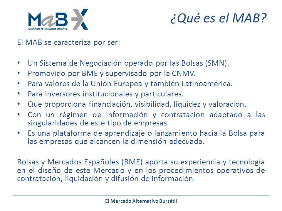 El Mercado Alternativo Bursátil El MAB se caracteriza por ser: Un Sistema de Negociación operado por las Bolsas (SMN).