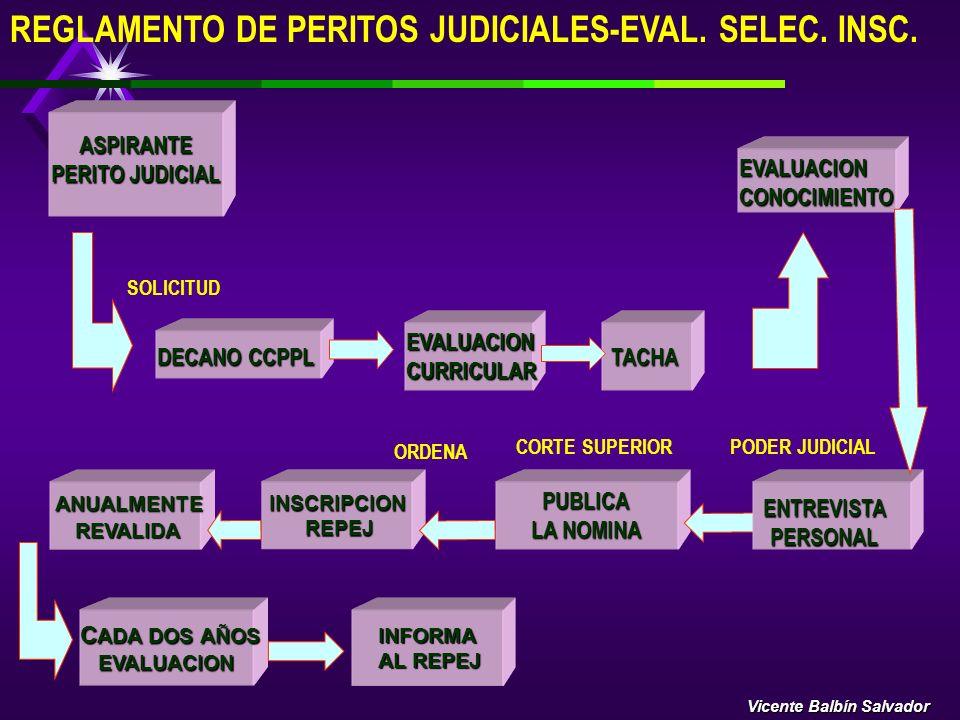 EVALUACION - SELECCION El ASPIRANTE A PERITO JUDICIAL PRESENTARA UNA SOLICITUD DIRIGIDA AL DECANO DEL COLEGIO PROFESIONAL:. SOLICITUD DIRIGIDA AL PRES