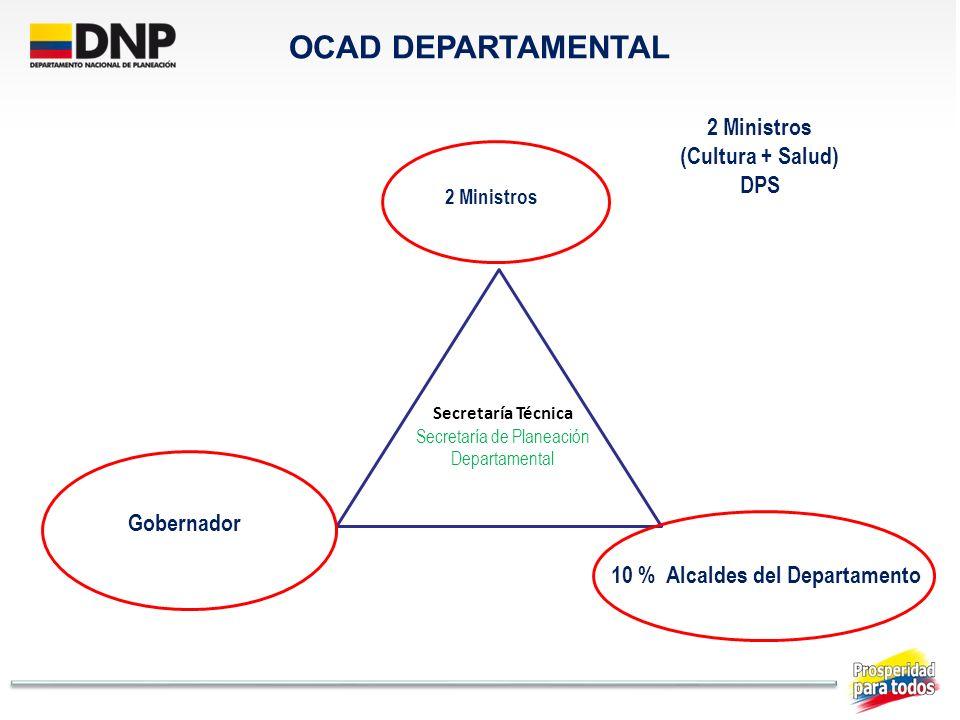 OCAD DEPARTAMENTAL 2 Ministros 10 % Alcaldes del Departamento Gobernador Secretaría Técnica Secretaría de Planeación Departamental 2 Ministros (Cultur