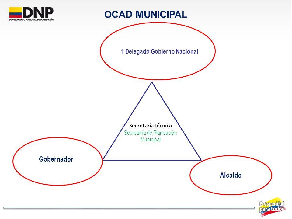 OCAD MUNICIPAL 1 Delegado Gobierno Nacional Alcalde Gobernador Secretaría Técnica Secretaría de Planeación Municipal