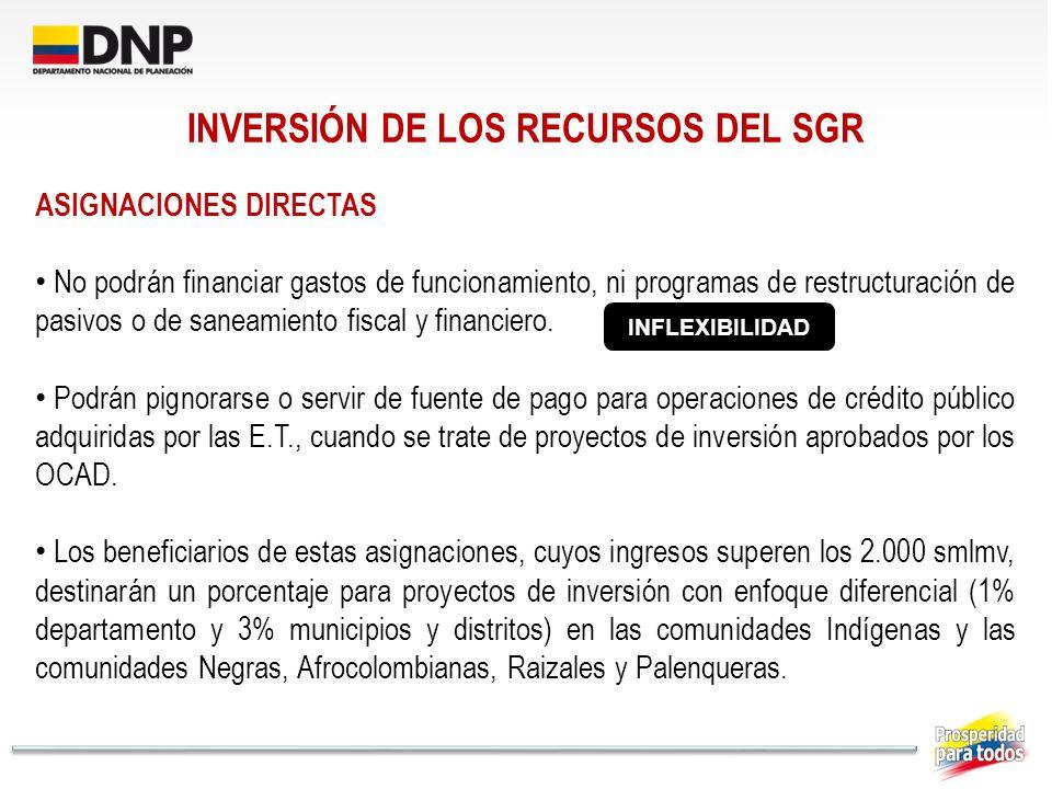 INVERSIÓN DE LOS RECURSOS DEL SGR ASIGNACIONES DIRECTAS No podrán financiar gastos de funcionamiento, ni programas de restructuración de pasivos o de