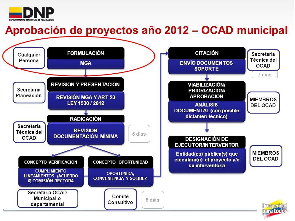 RADICACIÓN Entidad(es) pública(s) que ejecutará(n) el proyecto y/o su interventoría ANÁLISIS DOCUMENTAL (con posible dictamen técnico) ANÁLISIS ENVÍO