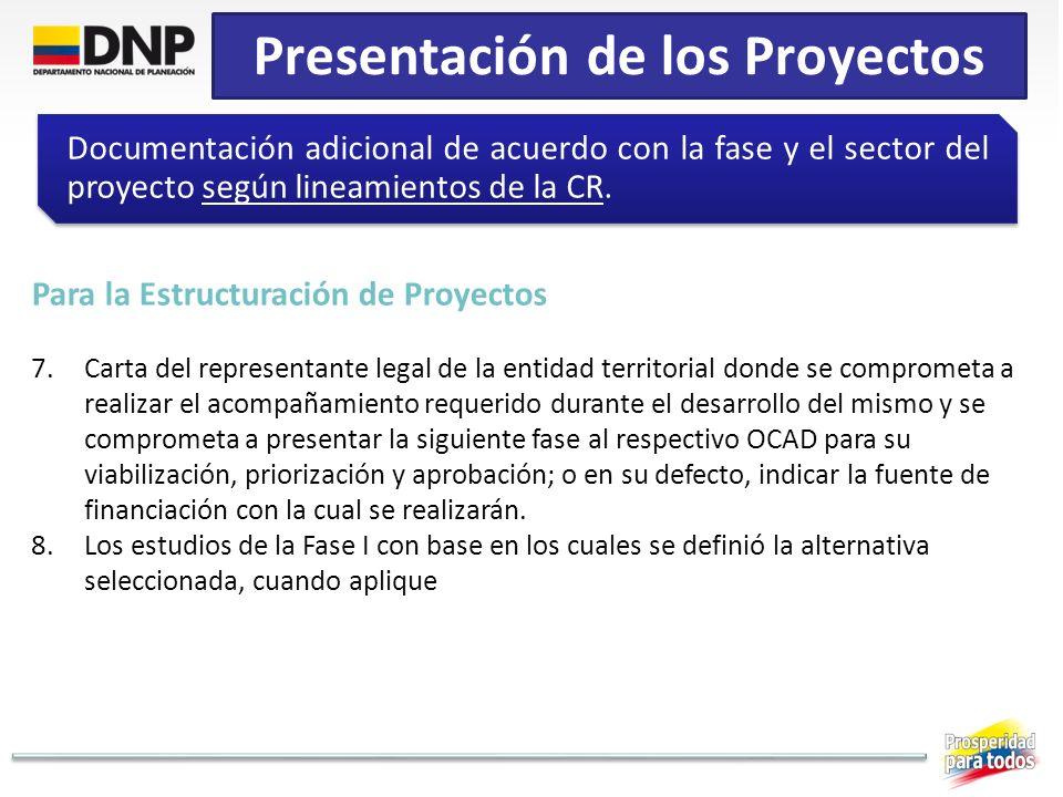 Presentación de los Proyectos Documentación adicional de acuerdo con la fase y el sector del proyecto según lineamientos de la CR. Para la Estructurac