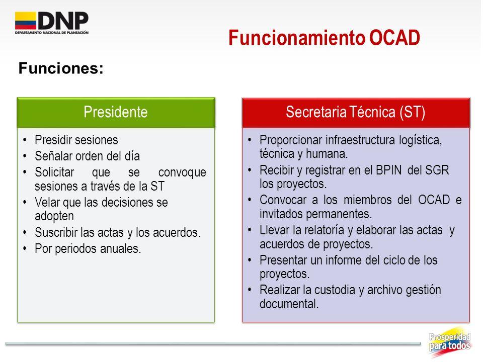 Presentación de los Proyectos Documentación adicional de acuerdo con la fase y el sector del proyecto según lineamientos de la CR.