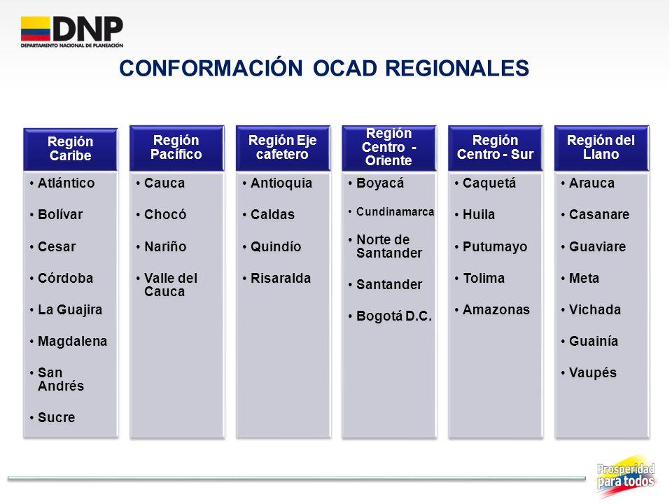 CONFORMACIÓN OCAD REGIONALES Región Caribe Atlántico Bolívar Cesar Córdoba La Guajira Magdalena San Andrés Sucre Región Pacífico Cauca Chocó Nariño Va