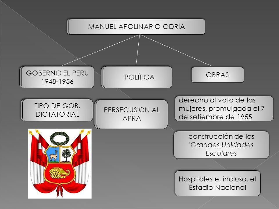 MANUEL APOLINARIO ODRIA GOBERNO EL PERU 1948-1956 TIPO DE GOB. DICTATORIAL TIPO DE GOB. DICTATORIAL POLÍTICA PERSECUSION AL APRA OBRAS derecho al voto