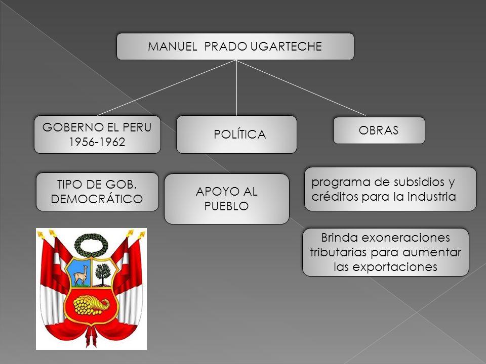 MANUEL PRADO UGARTECHE GOBERNO EL PERU 1956-1962 TIPO DE GOB. DEMOCRÁTICO TIPO DE GOB. DEMOCRÁTICO POLÍTICA APOYO AL PUEBLO OBRAS programa de subsidio