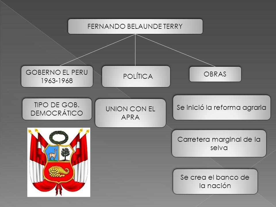 OBRAS Se inició la reforma agraria Carretera marginal de la selva Se crea el banco de la nación FERNANDO BELAUNDE TERRY GOBERNO EL PERU 1963-1968 TIPO DE GOB.
