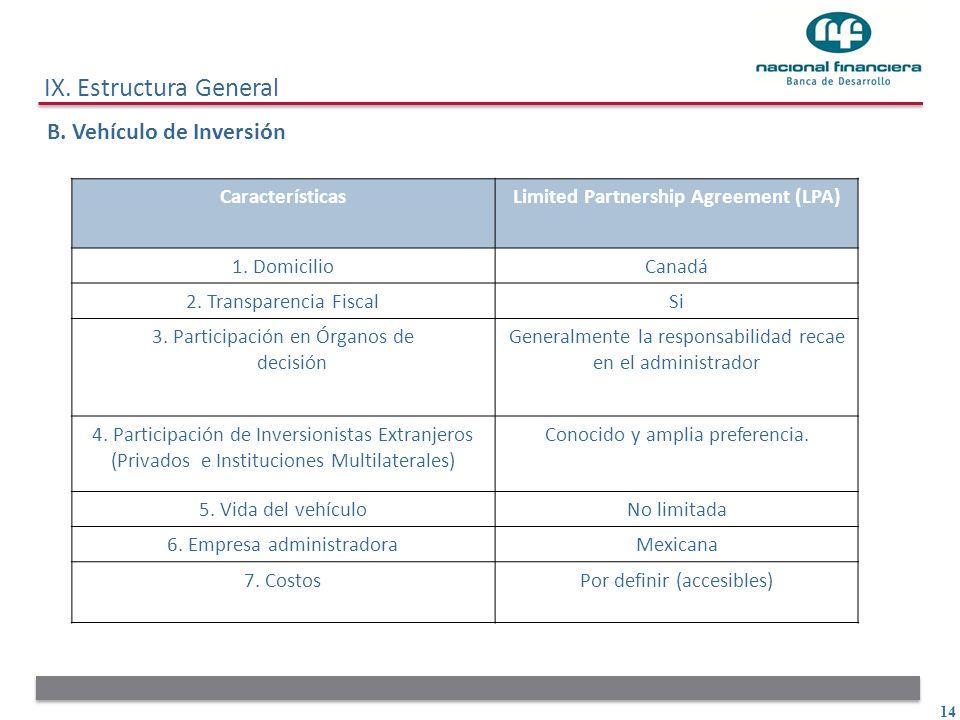 14 IX. Estructura General B. Vehículo de Inversión CaracterísticasLimited Partnership Agreement (LPA) 1. DomicilioCanadá 2. Transparencia FiscalSi 3.