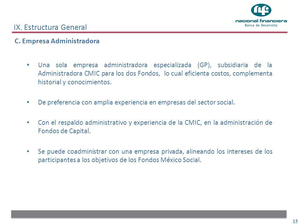 15 IX. Estructura General C. Empresa Administradora Una sola empresa administradora especializada (GP), subsidiaria de la Administradora CMIC para los