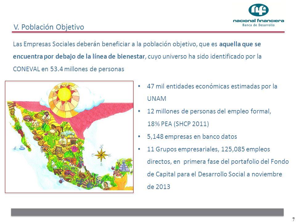 7 V. Población Objetivo Las Empresas Sociales deberán beneficiar a la población objetivo, que es aquella que se encuentra por debajo de la línea de bi