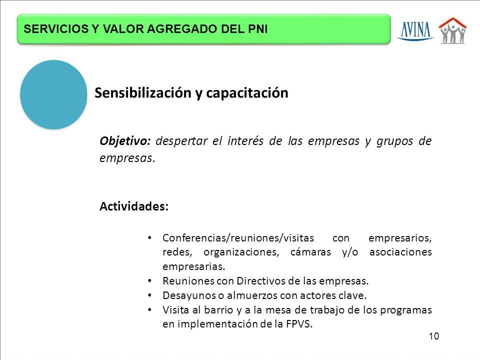 Sensibilización y capacitación Objetivo: despertar el interés de las empresas y grupos de empresas.
