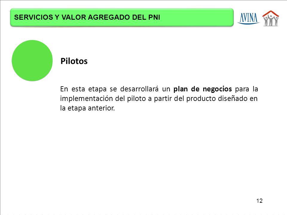 En esta etapa se desarrollará un plan de negocios para la implementación del piloto a partir del producto diseñado en la etapa anterior.