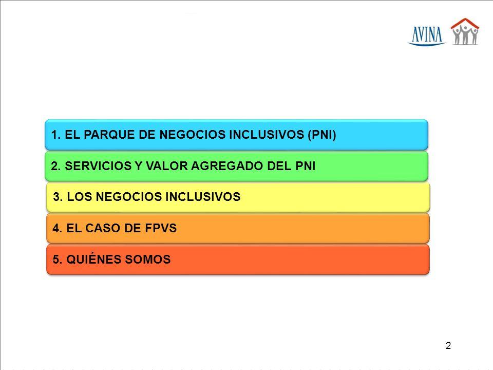5.QUIÉNES SOMOS 4. EL CASO DE FPVS 3. LOS NEGOCIOS INCLUSIVOS 2.