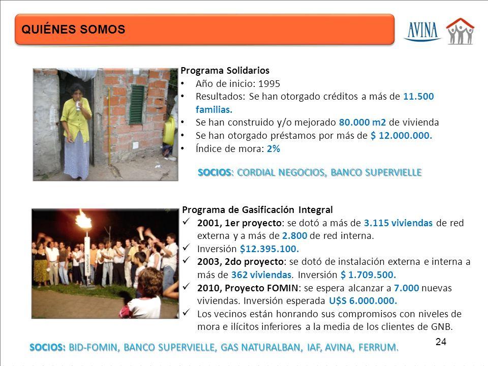 Programa Solidarios Año de inicio: 1995 Resultados: Se han otorgado créditos a más de 11.500 familias.