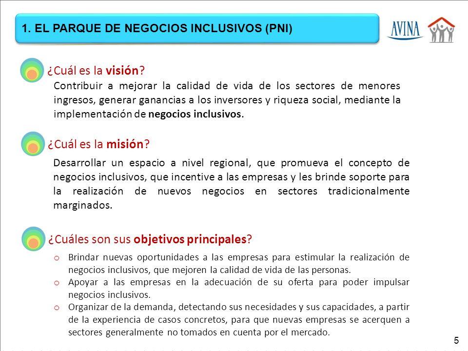 Parque de Negocios Inclusivos 26 MUCHAS GRACIAS