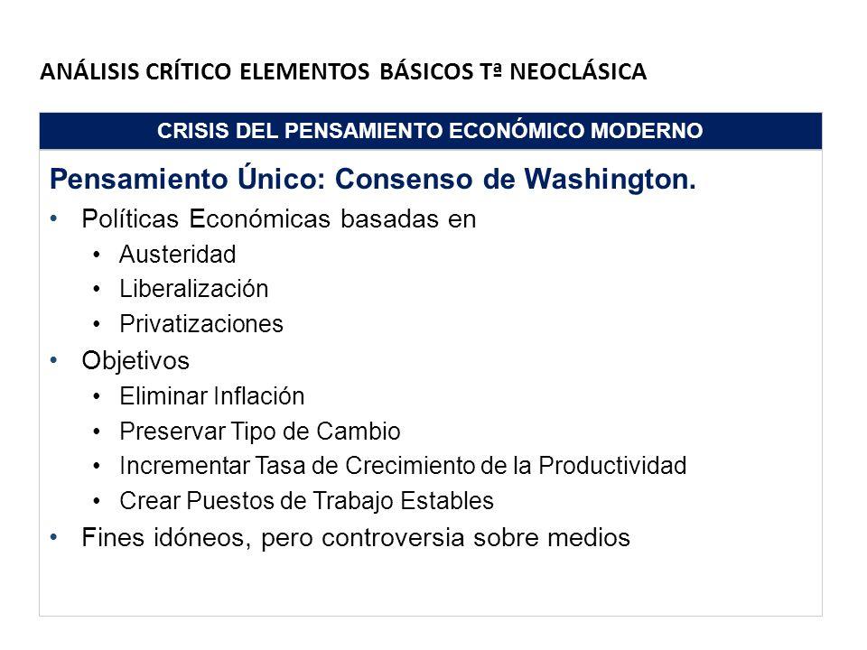 ANÁLISIS CRÍTICO ELEMENTOS BÁSICOS Tª NEOCLÁSICA CRISIS DEL PENSAMIENTO ECONÓMICO MODERNO Pensamiento Único: Consenso de Washington. Políticas Económi