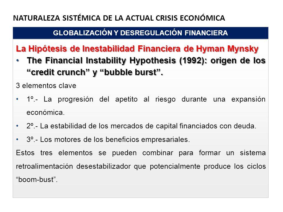 NATURALEZA SISTÉMICA DE LA ACTUAL CRISIS ECONÓMICA GLOBALIZACIÓN Y DESREGULACIÓN FINANCIERA La Hipótesis de Inestabilidad Financiera de Hyman Mynsky The Financial Instability Hypothesis (1992): origen de los credit crunch y bubble burst.The Financial Instability Hypothesis (1992): origen de los credit crunch y bubble burst.