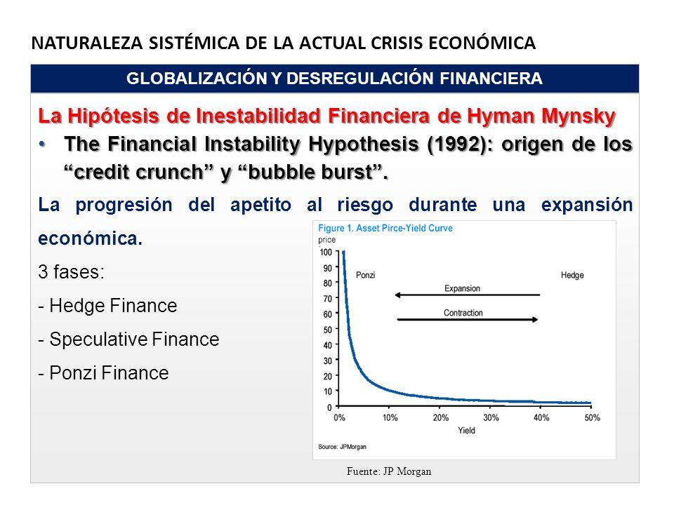 NATURALEZA SISTÉMICA DE LA ACTUAL CRISIS ECONÓMICA ¡ES LA DEUDA PRIVADA ESTÚPIDOS.
