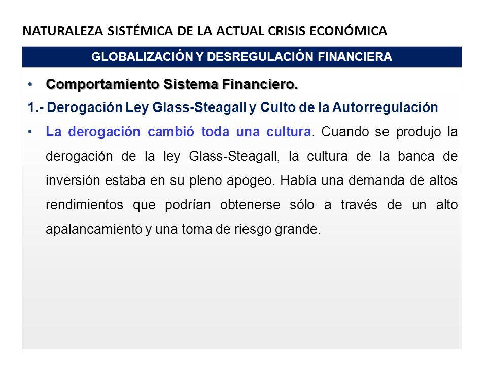 NATURALEZA SISTÉMICA DE LA ACTUAL CRISIS ECONÓMICA GLOBALIZACIÓN Y DESREGULACIÓN FINANCIERA Comportamiento Sistema Financiero.Comportamiento Sistema Financiero.