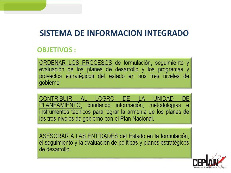 SISTEMA DE INFORMACION INTEGRADO OBJETIVOS : ORDENAR LOS PROCESOS de formulación, seguimiento y evaluación de los planes de desarrollo y los programas