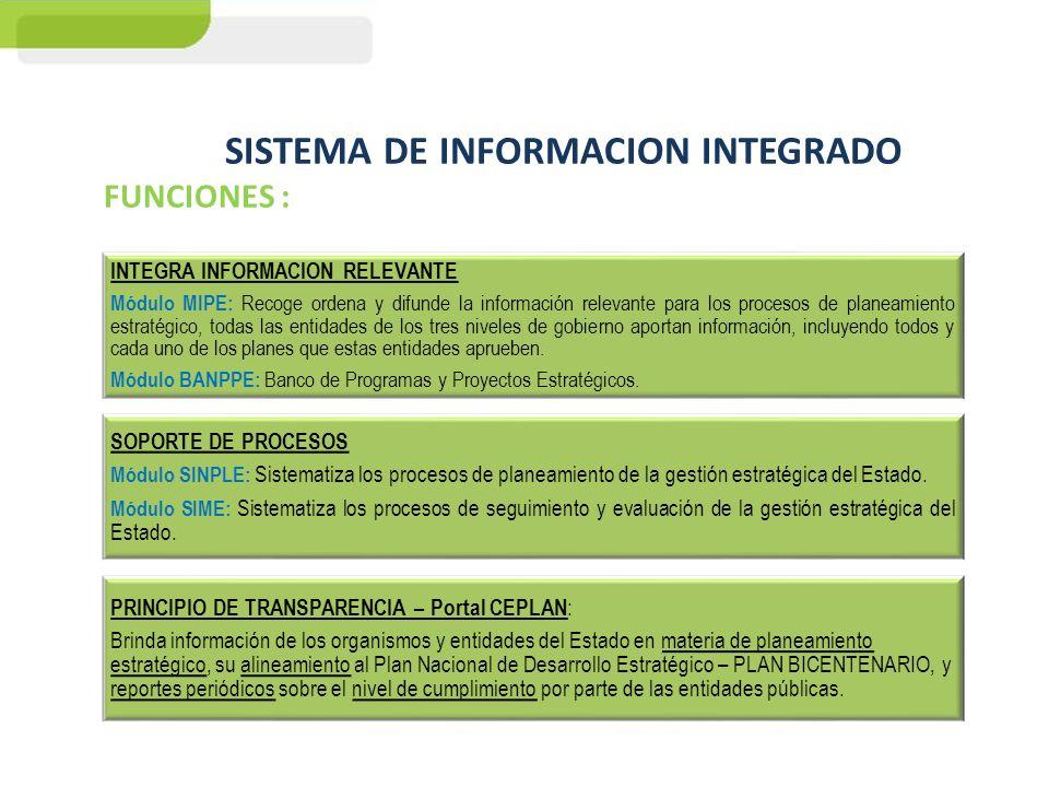 SISTEMA DE INFORMACION INTEGRADO FUNCIONES : INTEGRA INFORMACION RELEVANTE Módulo MIPE: Recoge ordena y difunde la información relevante para los proc