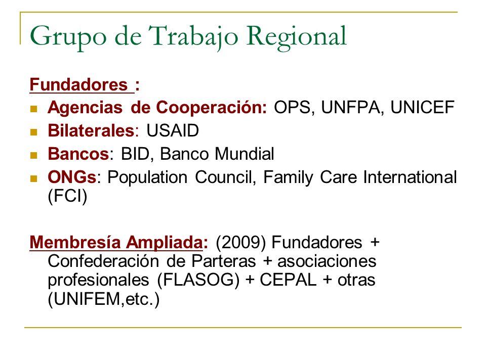 Grupo de Trabajo Regional Fundadores : Agencias de Cooperación: OPS, UNFPA, UNICEF Bilaterales: USAID Bancos: BID, Banco Mundial ONGs: Population Coun