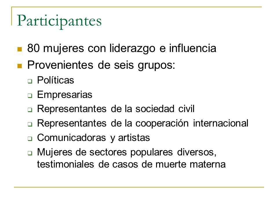 Participantes 80 mujeres con liderazgo e influencia Provenientes de seis grupos: Políticas Empresarias Representantes de la sociedad civil Representan