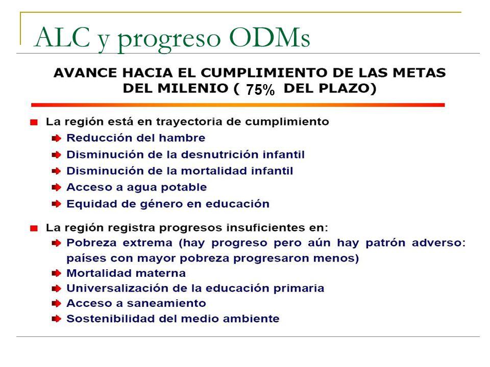 75% ALC y progreso ODMs