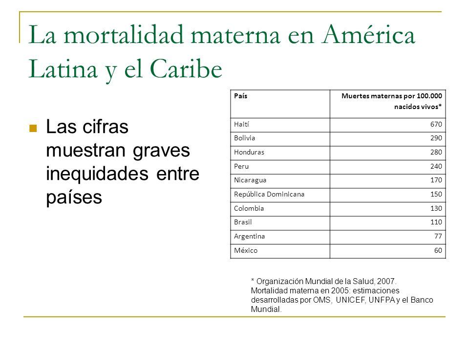 La mortalidad materna en América Latina y el Caribe Las cifras muestran graves inequidades entre países País Muertes maternas por 100.000 nacidos vivo