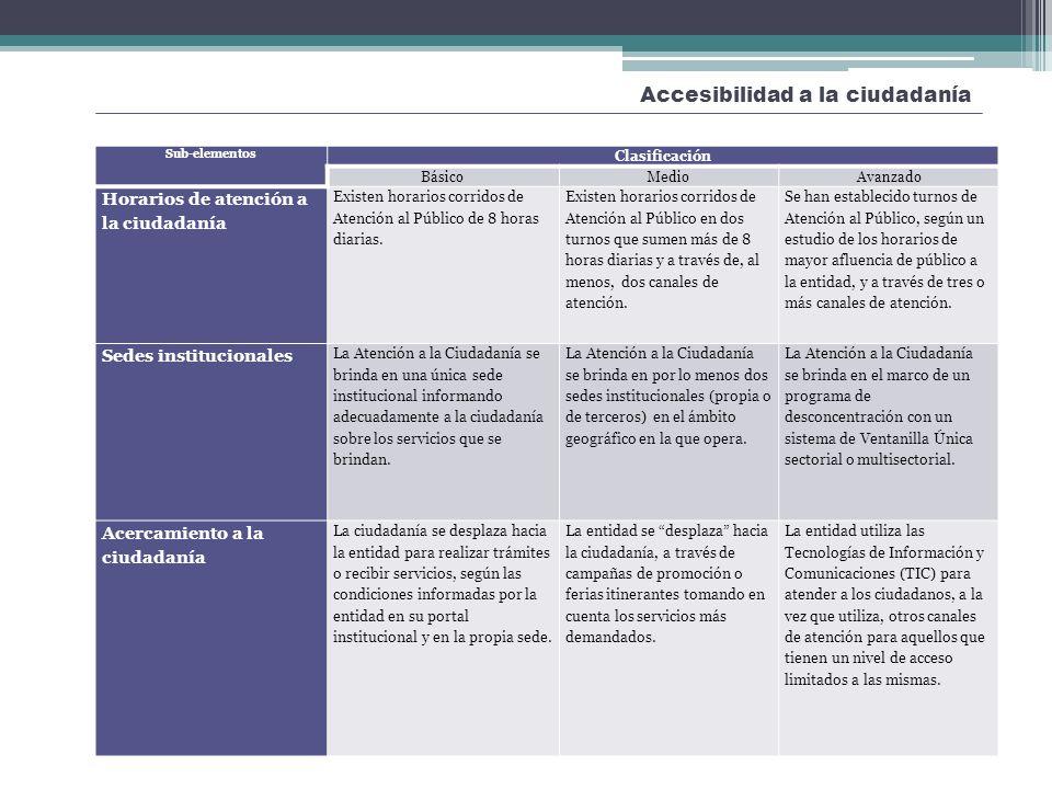 Accesibilidad a la ciudadanía Mejora de la Atención y Orientación a la Ciudadanía Sub-elementos Clasificación BásicoMedioAvanzado Horarios de atención