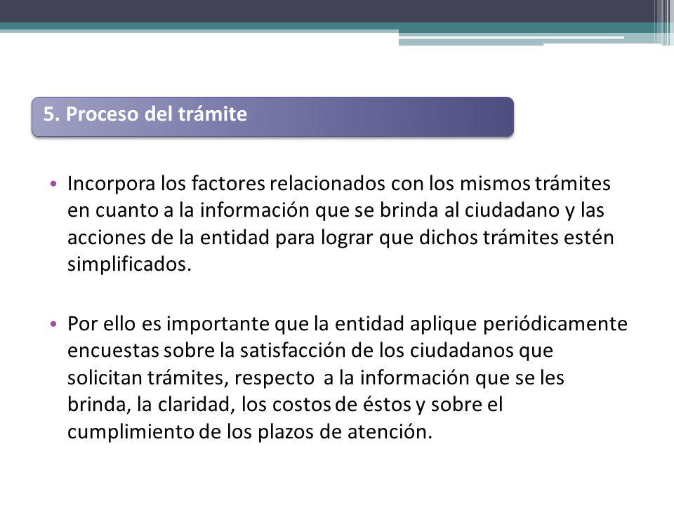 Incorpora los factores relacionados con los mismos trámites en cuanto a la información que se brinda al ciudadano y las acciones de la entidad para lo