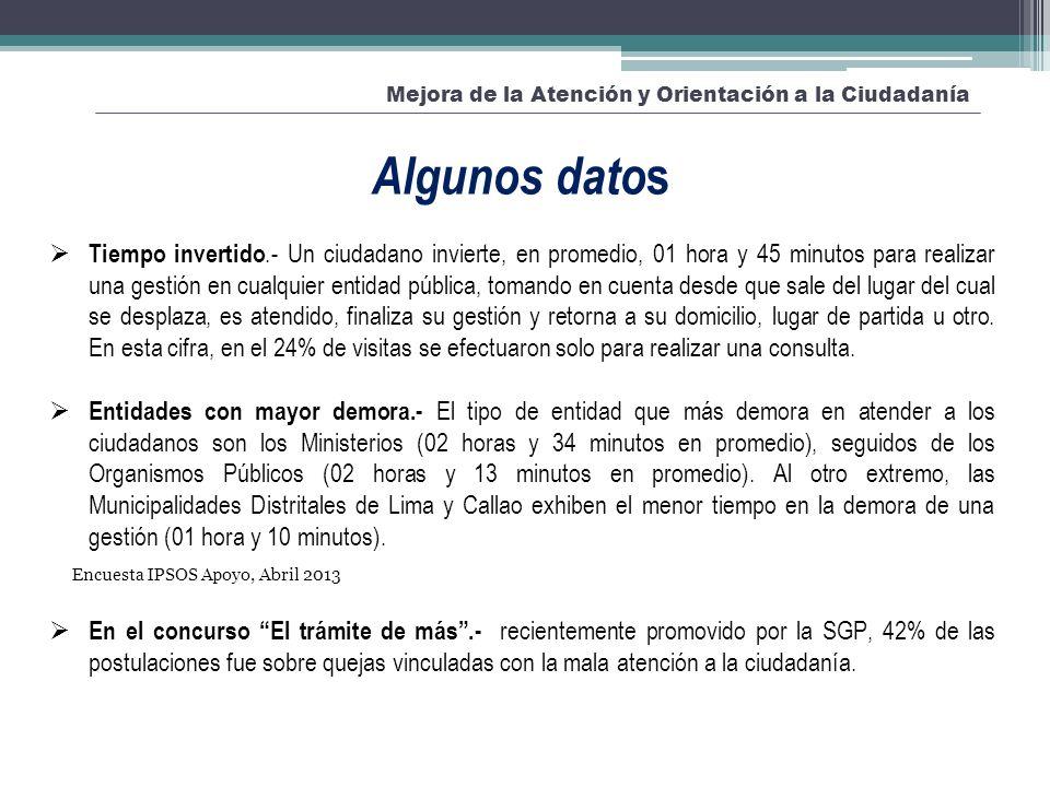 Mejora de la Atención y Orientación a la Ciudadanía Encuesta IPSOS Apoyo, Abril 2013 Algunos dato s Tiempo invertido.- Un ciudadano invierte, en prome