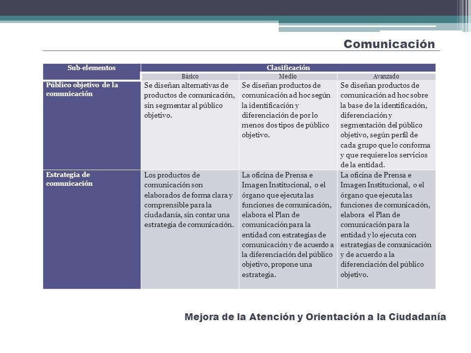Comunicación Mejora de la Atención y Orientación a la Ciudadanía Sub-elementosClasificación BásicoMedioAvanzado Público objetivo de la comunicación Se diseñan alternativas de productos de comunicación, sin segmentar al público objetivo.